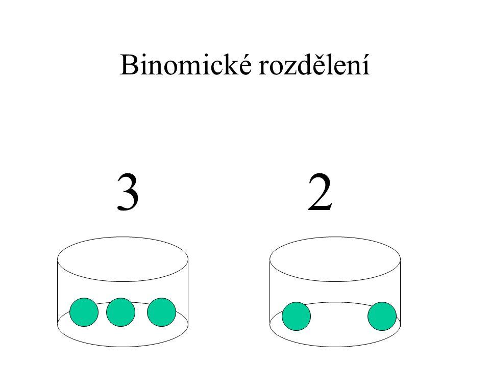 Binomické rozdělení 32
