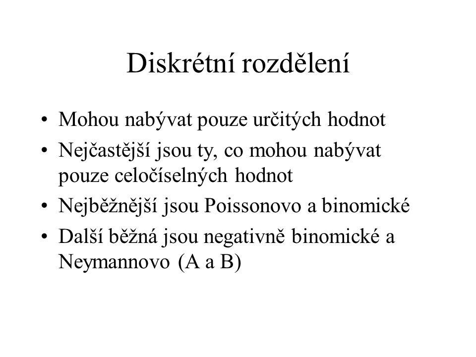 Diskrétní rozdělení Mohou nabývat pouze určitých hodnot Nejčastější jsou ty, co mohou nabývat pouze celočíselných hodnot Nejběžnější jsou Poissonovo a binomické Další běžná jsou negativně binomické a Neymannovo (A a B)