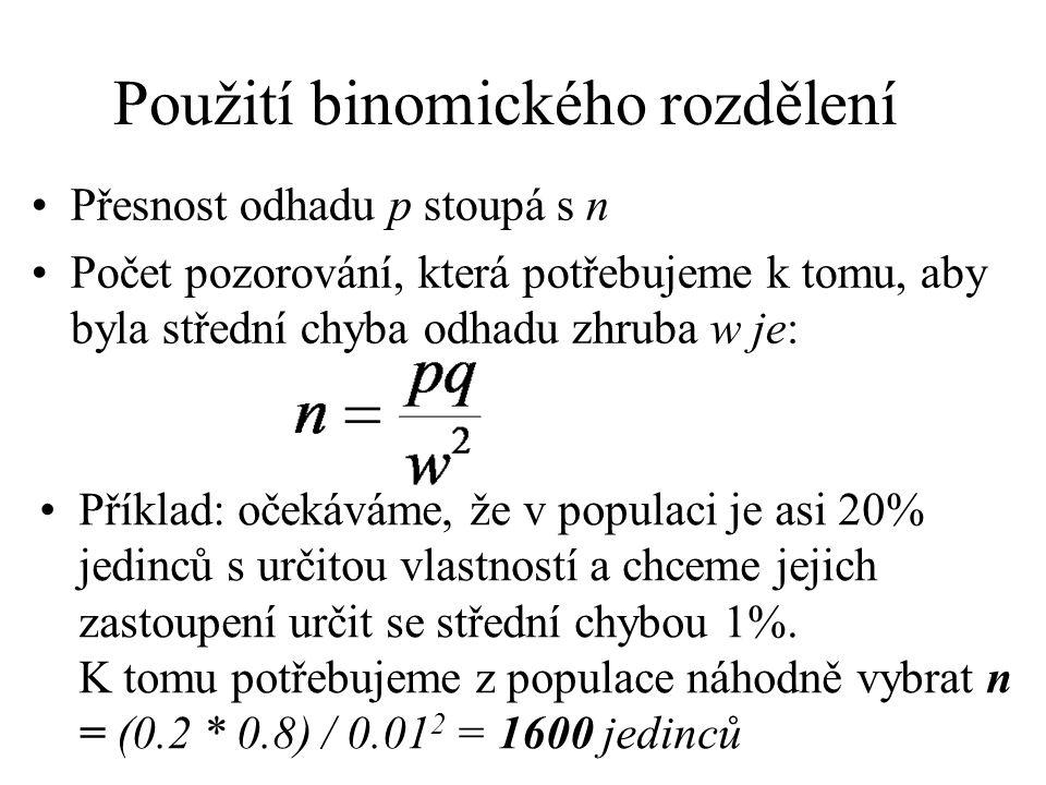 Použití binomického rozdělení Přesnost odhadu p stoupá s n Počet pozorování, která potřebujeme k tomu, aby byla střední chyba odhadu zhruba w je: Přík