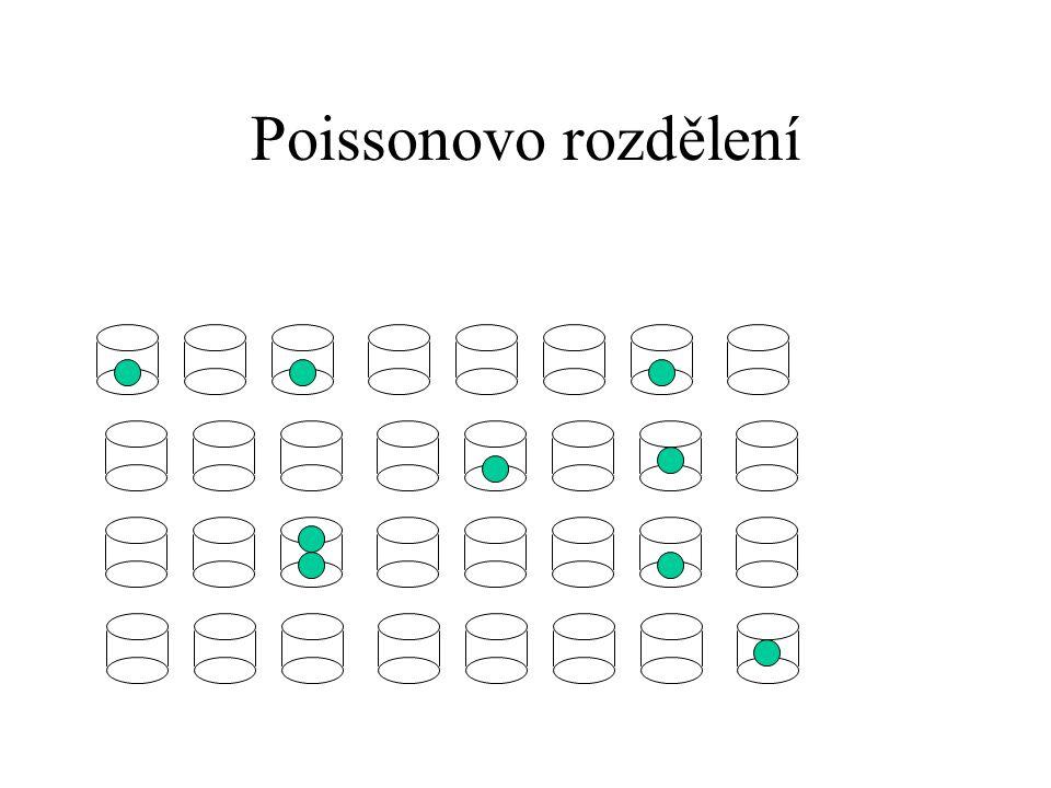 """Použití binomického rozdělení Mimo rozsah """"normální aproximace lze užít kde F je (1-  /2)*100-procentní kvantil se stupni volnosti 1 =2(n-X+1) a 2 =2X a tady jsou stupně volnosti ' 1 =2(X+1) a ' 2 =2(n-X)"""