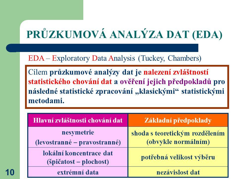 10 PRŮZKUMOVÁ ANALÝZA DAT (EDA) Cílem průzkumové analýzy dat je nalezení zvláštností statistického chování dat a ověření jejich předpokladů pro násled