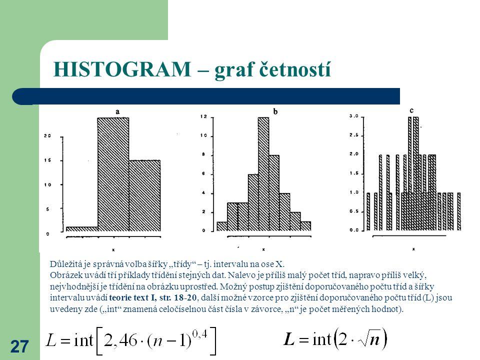 """27 HISTOGRAM – graf četností Důležitá je správná volba šířky """"třídy"""" – tj. intervalu na ose X. Obrázek uvádí tří příklady třídění stejných dat. Nalevo"""