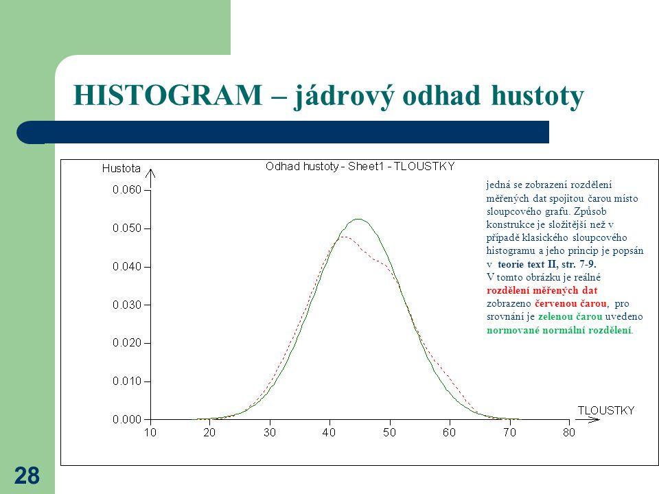 28 HISTOGRAM – jádrový odhad hustoty jedná se zobrazení rozdělení měřených dat spojitou čarou místo sloupcového grafu. Způsob konstrukce je složitější