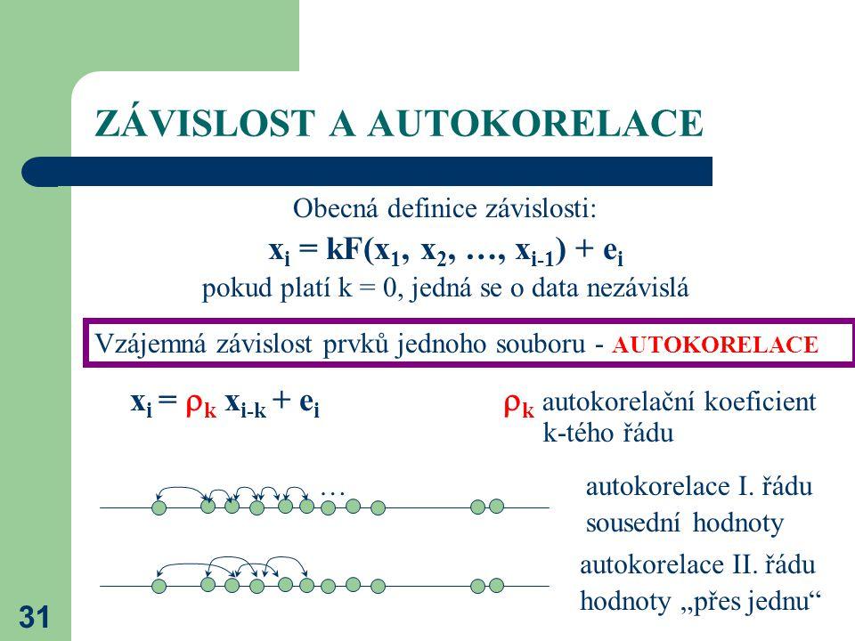31 ZÁVISLOST A AUTOKORELACE Obecná definice závislosti: x i = kF(x 1, x 2, …, x i-1 ) + e i pokud platí k = 0, jedná se o data nezávislá Vzájemná závi