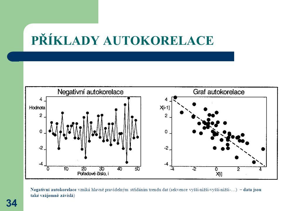 34 PŘÍKLADY AUTOKORELACE Negativní autokorelace vzniká hlavně pravidelným střídáním trendu dat (sekvence vyšší-nižší-vyšší-nižší-…) – data jsou také v