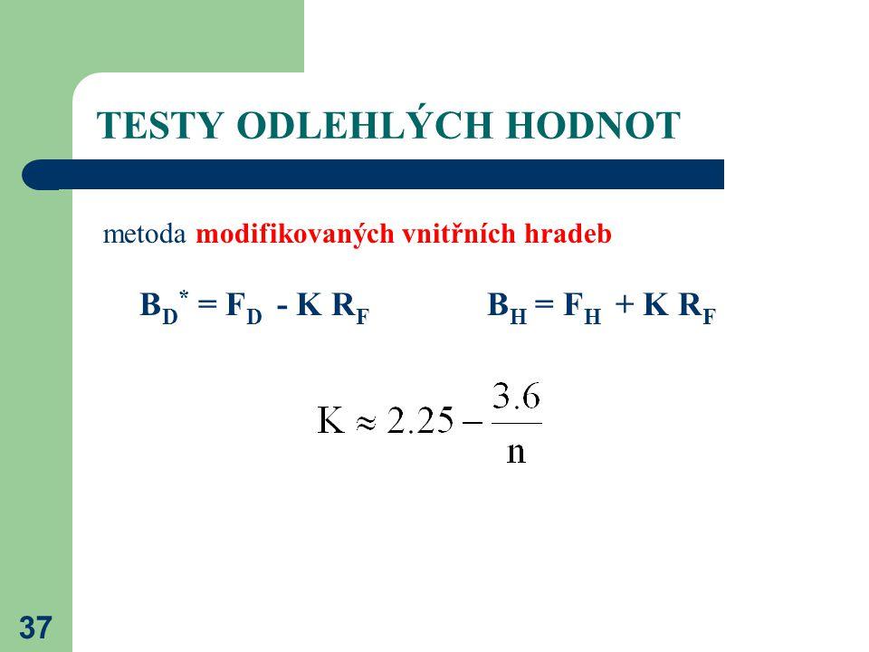 37 TESTY ODLEHLÝCH HODNOT metoda modifikovaných vnitřních hradeb B D * = F D - K R F B H = F H + K R F