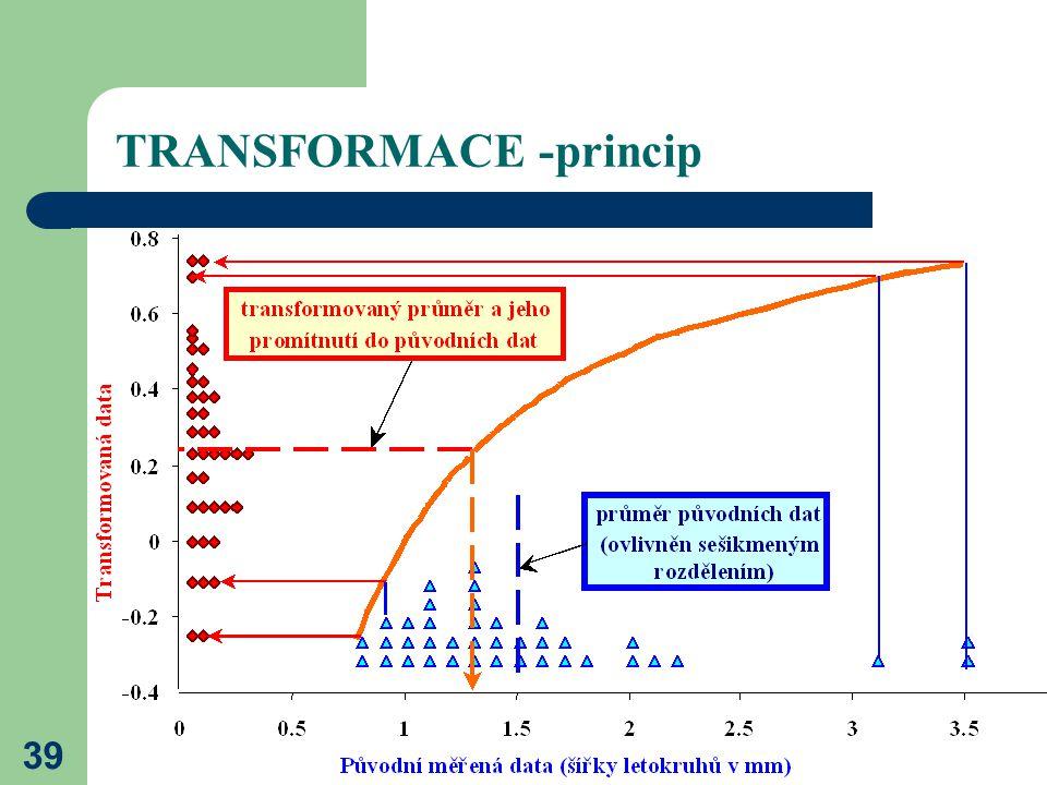 39 TRANSFORMACE -princip