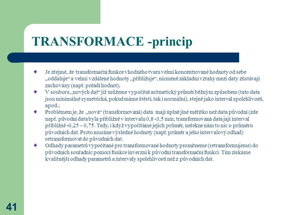 """TRANSFORMACE -princip 41 Je zřejmé, že transformační funkce vhodného tvaru velmi koncentrované hodnoty od sebe """"oddaluje"""" a velmi vzdálené hodnoty """"př"""