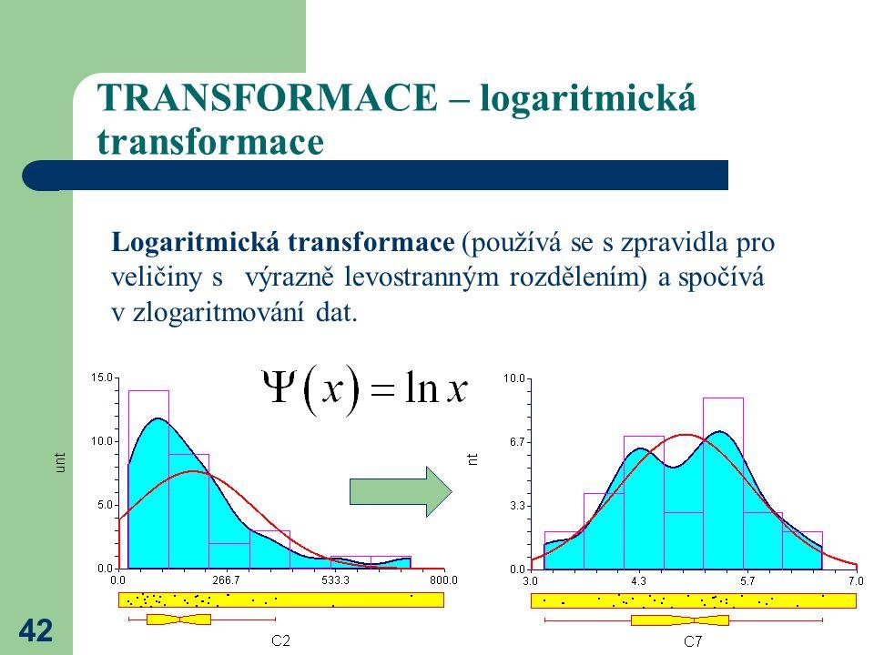 42 TRANSFORMACE – logaritmická transformace Logaritmická transformace (používá se s zpravidla pro veličiny s výrazně levostranným rozdělením) a spočív