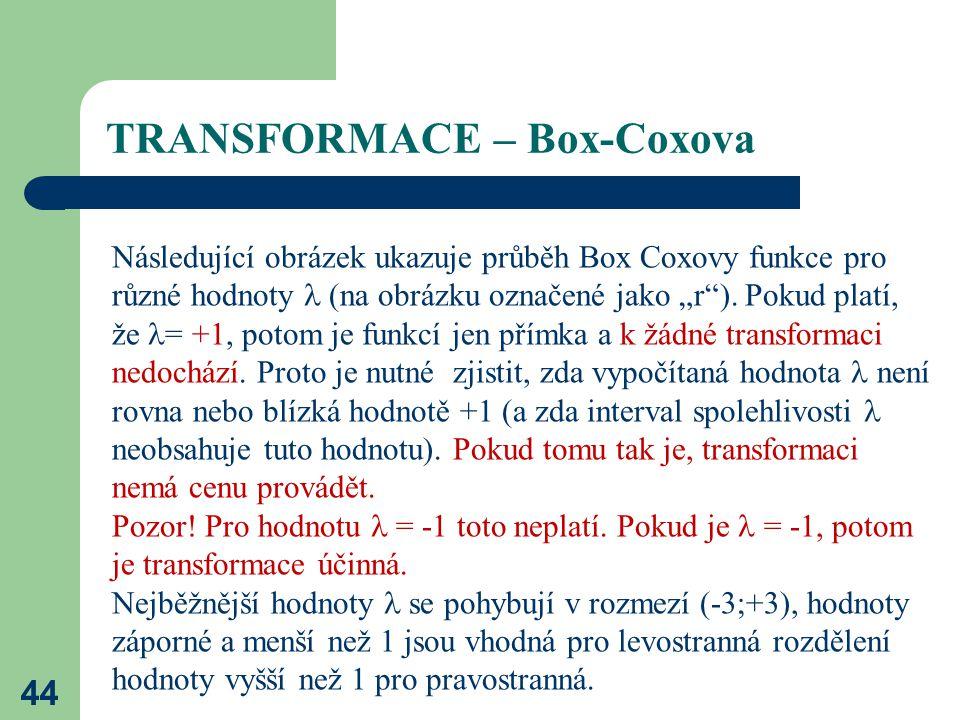 """44 TRANSFORMACE – Box-Coxova Následující obrázek ukazuje průběh Box Coxovy funkce pro různé hodnoty (na obrázku označené jako """"r""""). Pokud platí, že ="""