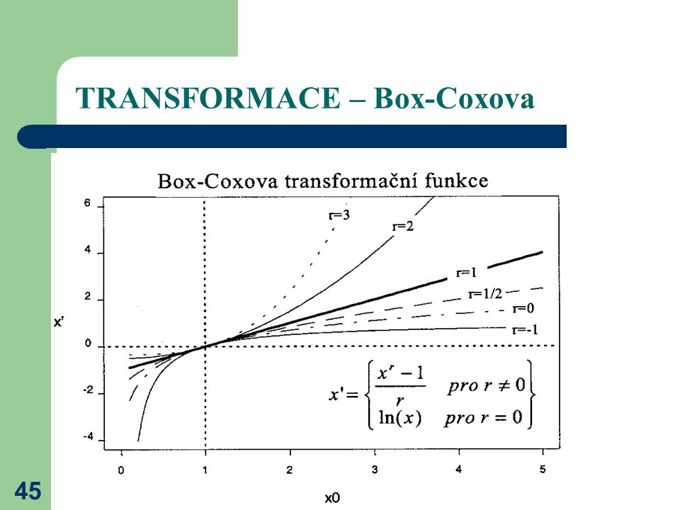 45 TRANSFORMACE – Box-Coxova