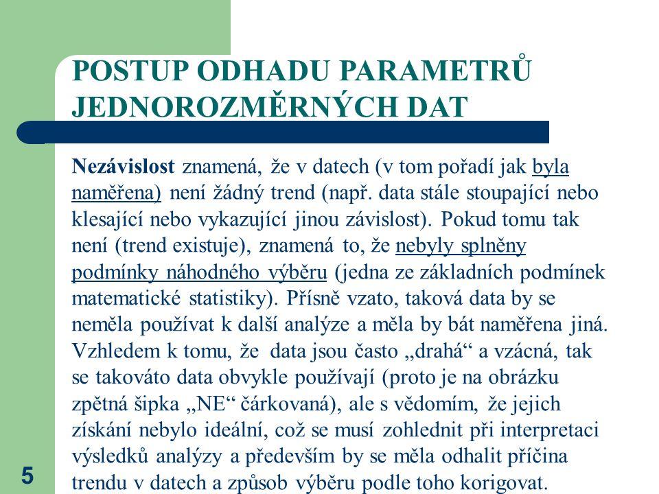 6 POSTUP ODHADU PARAMETRŮ JEDNOROZMĚRNÝCH DAT Normalita dat Základní momentové statistické charakteristiky jsou konstruovány na základě předpokladu normálního rozdělení dat.