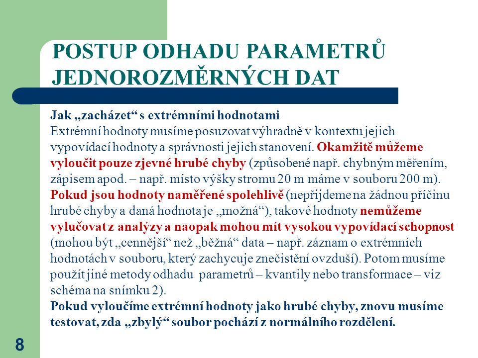 9 POSTUP ODHADU PARAMETRŮ JEDNOROZMĚRNÝCH DAT Ke zjištění důležitých vlastností analyzovaných souborů využijeme metod průzkumové analýzy dat.