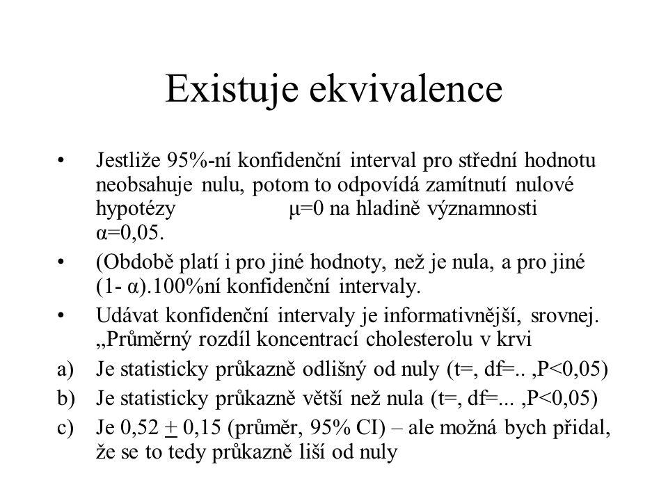 To jsem udělal 100-krát - viz http://botanika.bf.jcu.cz/suspa/vyuka/materialy/Konfidinterv.xls Celkem 6-krát konfidenční interval nepokryl skutečnou střední hodnotu 10 (očekával jsem, že to bude 5-krát, ale je to náhodná veličina, a ta shoda je velmi dobrá) Průměrná hodnota střední chyby průměru byla 0,35, směrodatná odchylka výběrových průměrů byla 0,38 [tedy opět velmi solidní shoda]