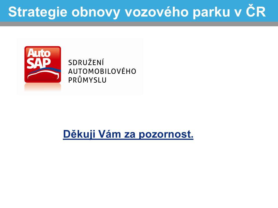 Děkuji Vám za pozornost. Strategie obnovy vozového parku v ČR