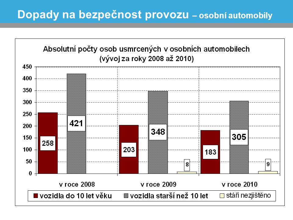 Dopady na bezpečnost provozu – osobní automobily