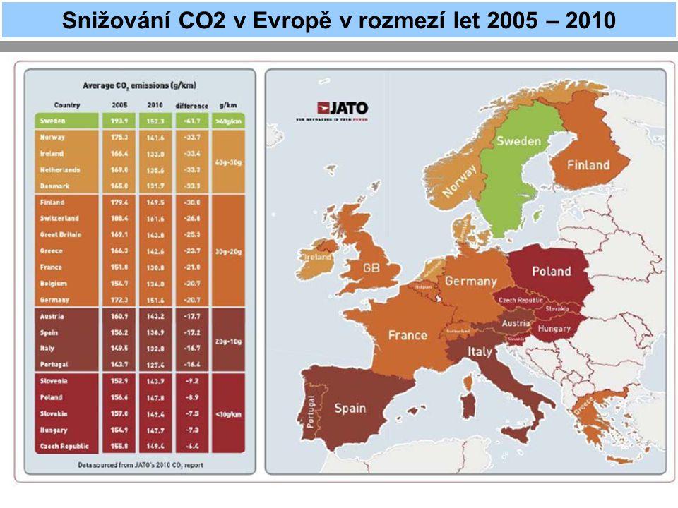 Snižování CO2 v Evropě v rozmezí let 2005 – 2010