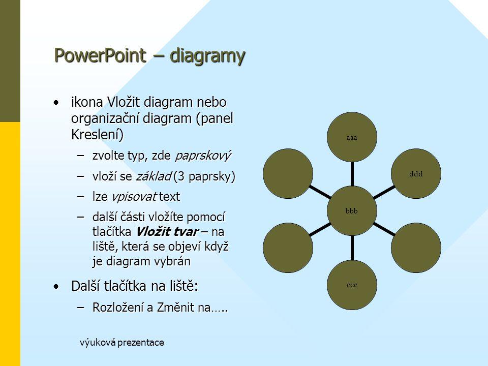 výuková prezentace PowerPoint – diagramy ikona Vložit diagram nebo organizační diagram (panel Kreslení)ikona Vložit diagram nebo organizační diagram (panel Kreslení) –zvolte typ, zde paprskový –vloží se základ (3 paprsky) –lze vpisovat text –další části vložíte pomocí tlačítka Vložit tvar – na liště, která se objeví když je diagram vybrán Další tlačítka na liště:Další tlačítka na liště: –Rozložení a Změnit na…..