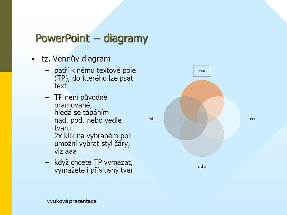 výuková prezentace PowerPoint – diagramy PowerPoint – diagramy tz.