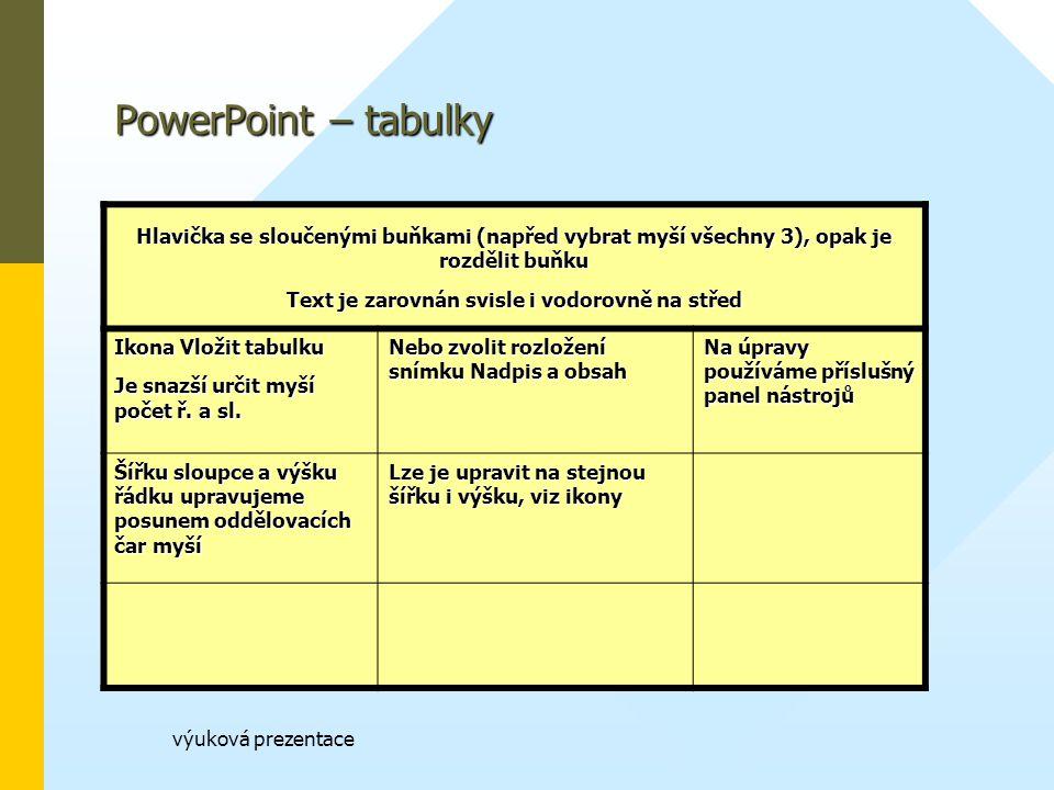 výuková prezentace PowerPoint – tabulky Hlavička se sloučenými buňkami (napřed vybrat myší všechny 3), opak je rozdělit buňku Text je zarovnán svisle i vodorovně na střed Ikona Vložit tabulku Je snazší určit myší počet ř.