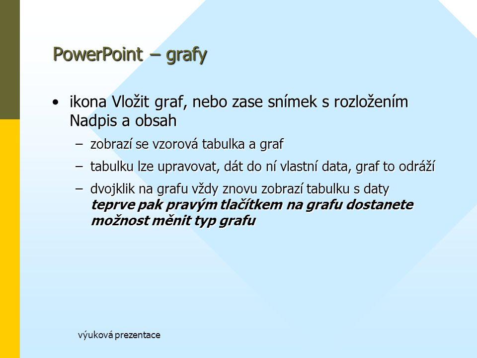 výuková prezentace PowerPoint – grafy ikona Vložit graf, nebo zase snímek s rozložením Nadpis a obsahikona Vložit graf, nebo zase snímek s rozložením Nadpis a obsah –zobrazí se vzorová tabulka a graf –tabulku lze upravovat, dát do ní vlastní data, graf to odráží –dvojklik na grafu vždy znovu zobrazí tabulku s daty teprve pak pravým tlačítkem na grafu dostanete možnost měnit typ grafu