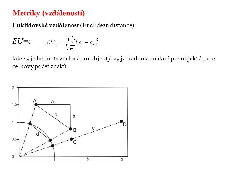Euklidovská vzdálenost (Euclidean distance): EU=c kde x ij je hodnota znaku i pro objekt j, x ik je hodnota znaku i pro objekt k, n je celkový počet znaků Metriky (vzdálenosti)