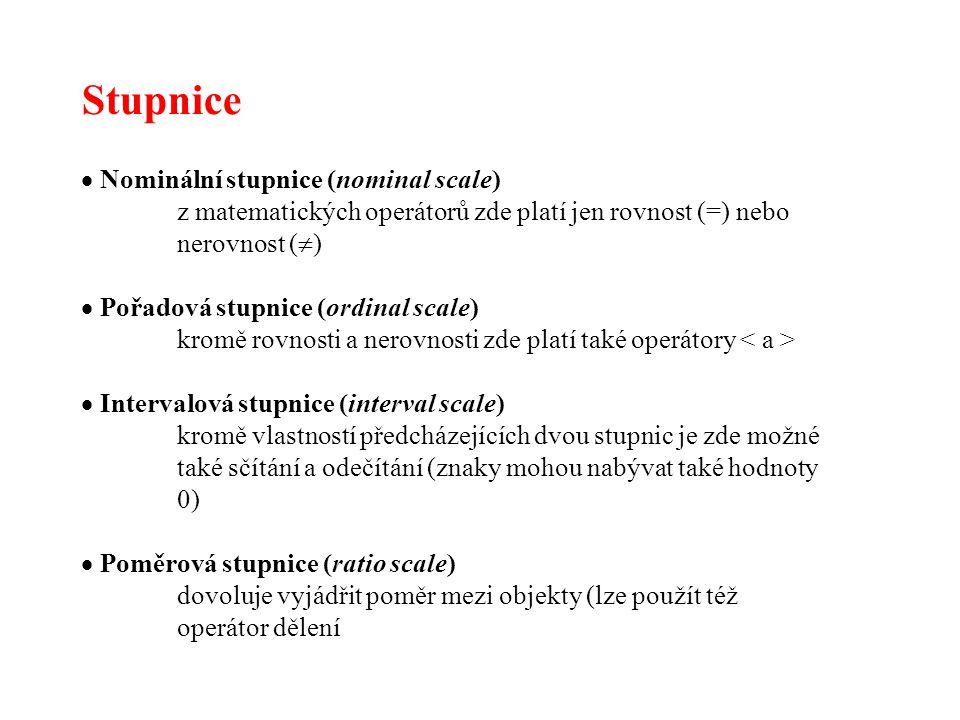 Stupnice  Nominální stupnice (nominal scale) z matematických operátorů zde platí jen rovnost (=) nebo nerovnost (  )  Pořadová stupnice (ordinal scale) kromě rovnosti a nerovnosti zde platí také operátory  Intervalová stupnice (interval scale) kromě vlastností předcházejících dvou stupnic je zde možné také sčítání a odečítání (znaky mohou nabývat také hodnoty 0)  Poměrová stupnice (ratio scale) dovoluje vyjádřit poměr mezi objekty (lze použít též operátor dělení