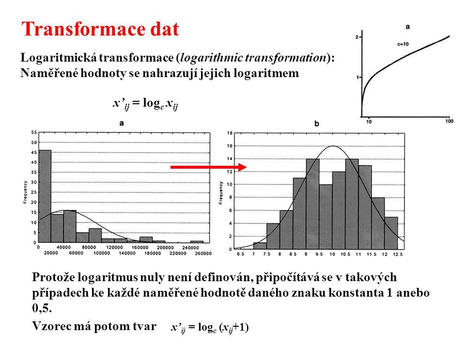 Logaritmická transformace (logarithmic transformation): Naměřené hodnoty se nahrazují jejich logaritmem x' ij = log c x ij Protože logaritmus nuly není definován, připočítává se v takových případech ke každé naměřené hodnotě daného znaku konstanta 1 anebo 0,5.