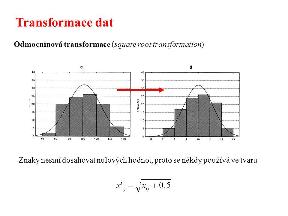 Arkussinová transformace (Arc sin transformation) x' ij = arc sin x ij Používá se i v kombinaci s odmocninovou transformací; arkussinová transformace předpokládá, že data jsou měřená v intervalu  0, 1  pokud tomu tak není, je možné naměřené hodnoty vydělit konstantami 10, 100, 1000, atd.