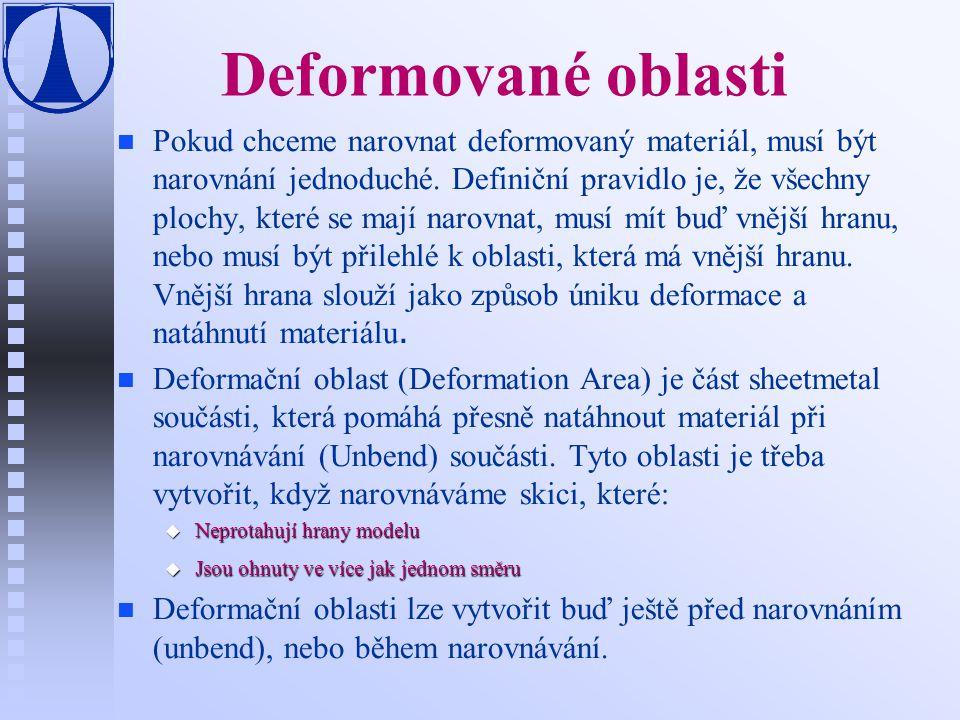 Deformované oblasti Pokud chceme narovnat deformovaný materiál, musí být narovnání jednoduché. Definiční pravidlo je, že všechny plochy, které se mají