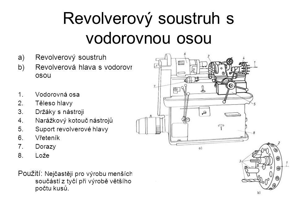 Revolverový soustruh s vodorovnou osou a)Revolverový soustruh b)Revolverová hlava s vodorovnou osou 1.Vodorovná osa 2.Těleso hlavy 3.Držáky s nástroji