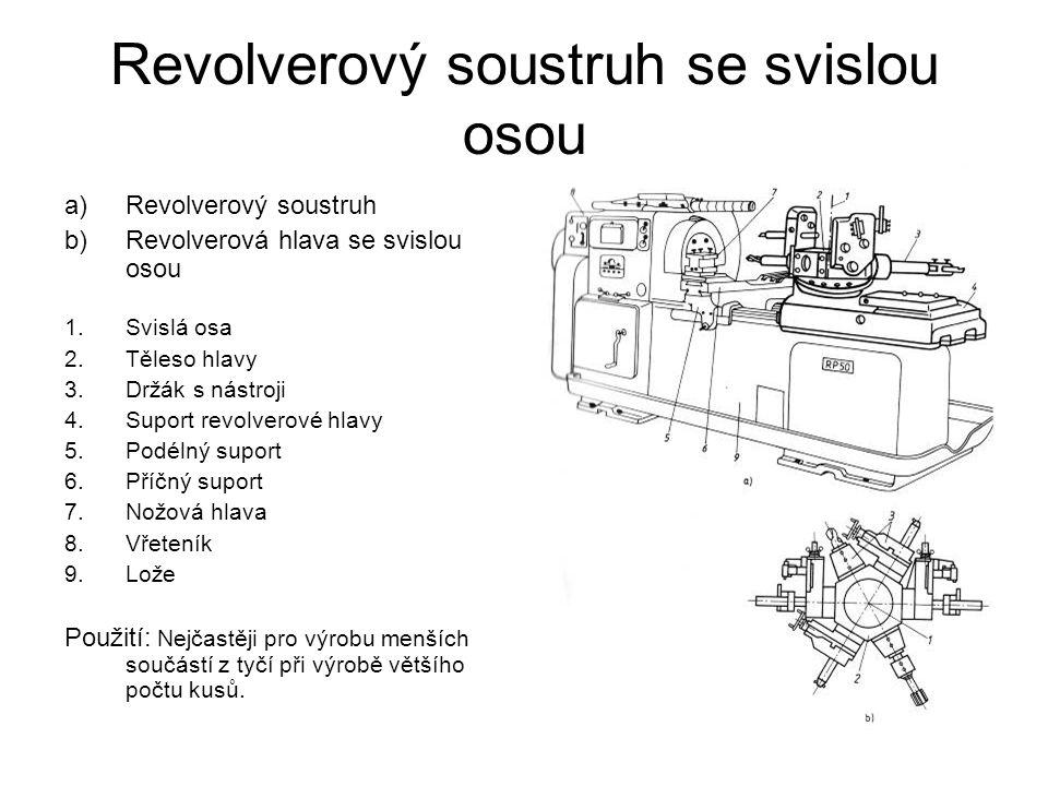 Revolverový soustruh se svislou osou a)Revolverový soustruh b)Revolverová hlava se svislou osou 1.Svislá osa 2.Těleso hlavy 3.Držák s nástroji 4.Supor