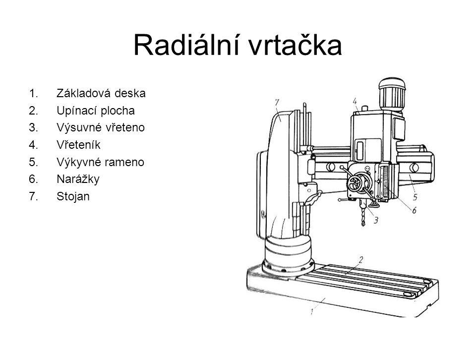 Radiální vrtačka 1.Základová deska 2.Upínací plocha 3.Výsuvné vřeteno 4.Vřeteník 5.Výkyvné rameno 6.Narážky 7.Stojan