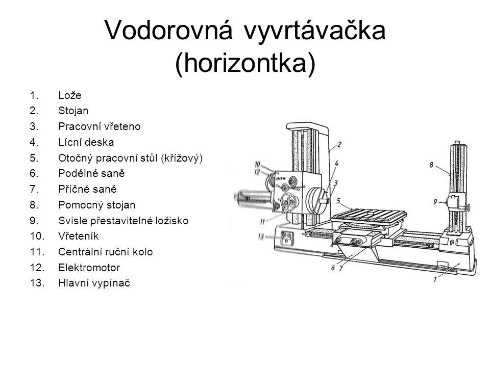 Vodorovná vyvrtávačka (horizontka) 1.Lože 2.Stojan 3.Pracovní vřeteno 4.Lícní deska 5.Otočný pracovní stůl (křížový) 6.Podélné saně 7.Příčné saně 8.Po