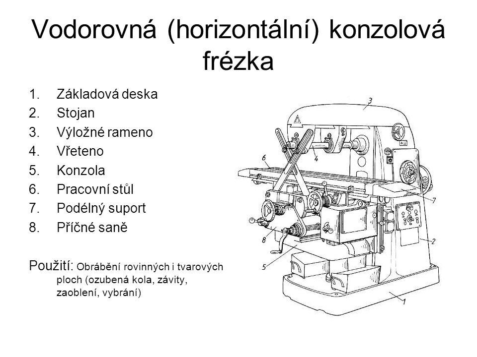 Vodorovná (horizontální) konzolová frézka 1.Základová deska 2.Stojan 3.Výložné rameno 4.Vřeteno 5.Konzola 6.Pracovní stůl 7.Podélný suport 8.Příčné sa