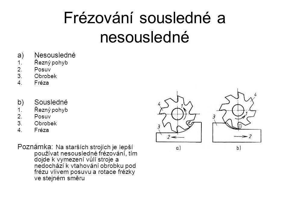 Frézování sousledné a nesousledné a)Nesousledné 1.Řezný pohyb 2.Posuv 3.Obrobek 4.Fréza b)Sousledné 1.Řezný pohyb 2.Posuv 3.Obrobek 4.Fréza Poznámka: