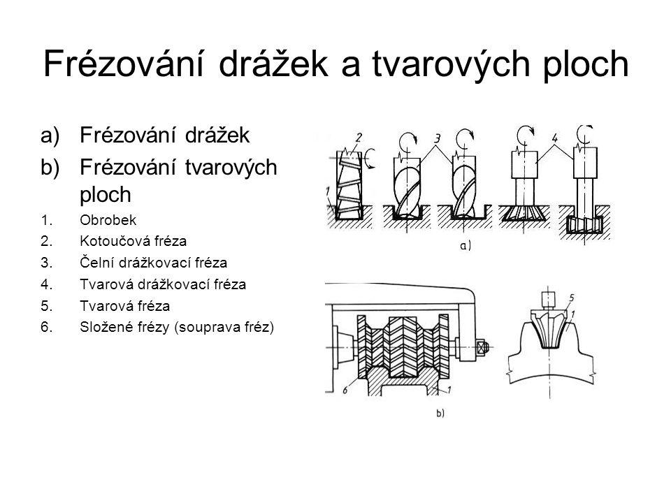 Frézování drážek a tvarových ploch a)Frézování drážek b)Frézování tvarových ploch 1.Obrobek 2.Kotoučová fréza 3.Čelní drážkovací fréza 4.Tvarová drážk