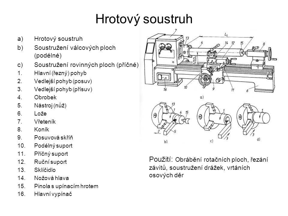 Revolverový soustruh s vodorovnou osou a)Revolverový soustruh b)Revolverová hlava s vodorovnou osou 1.Vodorovná osa 2.Těleso hlavy 3.Držáky s nástroji 4.Narážkový kotouč nástrojů 5.Suport revolverové hlavy 6.Vřeteník 7.Dorazy 8.Lože Použití: Nejčastěji pro výrobu menších součástí z tyčí při výrobě většího počtu kusů.
