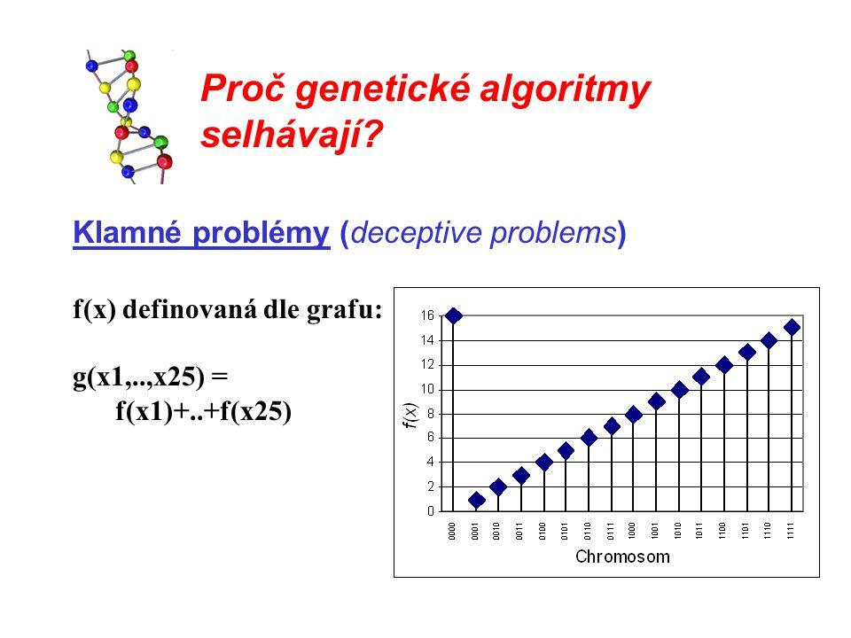 Proč genetické algoritmy selhávají? Klamné problémy (deceptive problems) f(x) definovaná dle grafu: g(x1,..,x25) = f(x1)+..+f(x25)