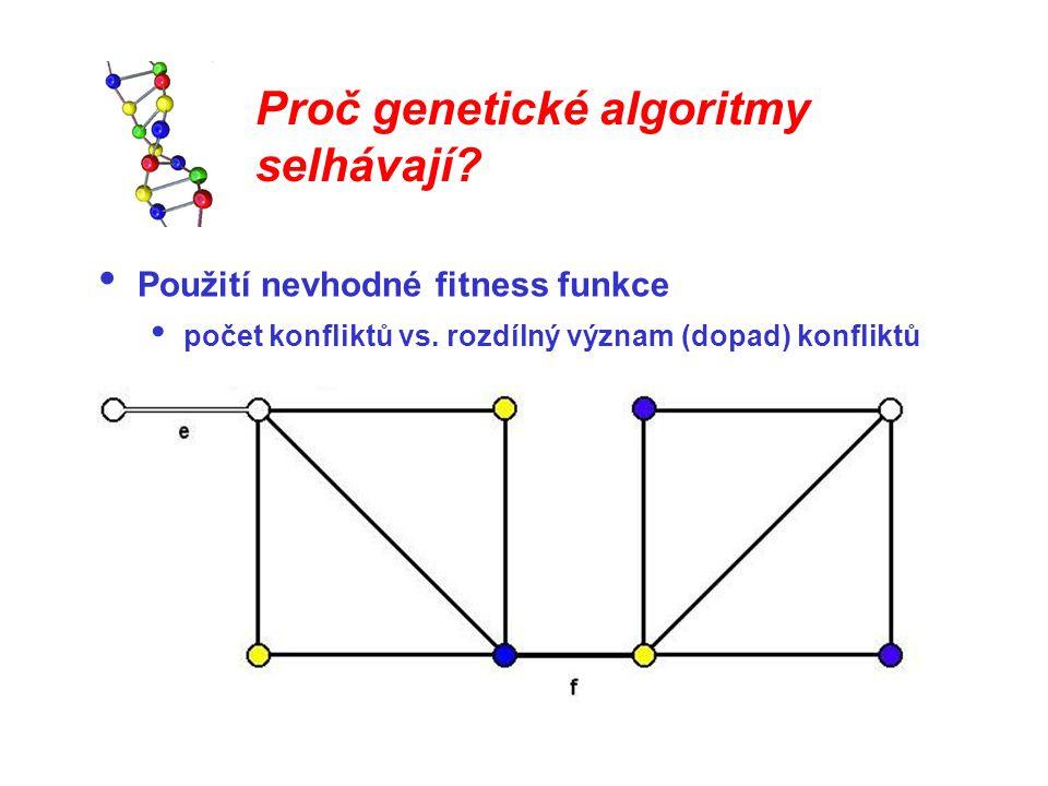 Použití nevhodné fitness funkce počet konfliktů vs. rozdílný význam (dopad) konfliktů Proč genetické algoritmy selhávají?