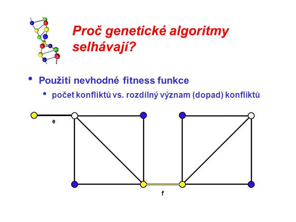Použití nevhodného operátoru Proč genetické algoritmy selhávají?