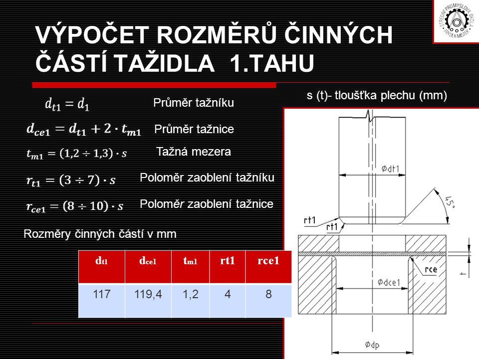 VÝPOČET ROZMĚRŮ ČINNÝCH ČÁSTÍ TAŽIDLA 1.TAHU d t1 d ce1 t m1 rt1rce1 117119,41,248 Poloměr zaoblení tažnice Průměr tažníku Poloměr zaoblení tažníku Tažná mezera Průměr tažnice s (t)- tloušťka plechu (mm) Rozměry činných částí v mm