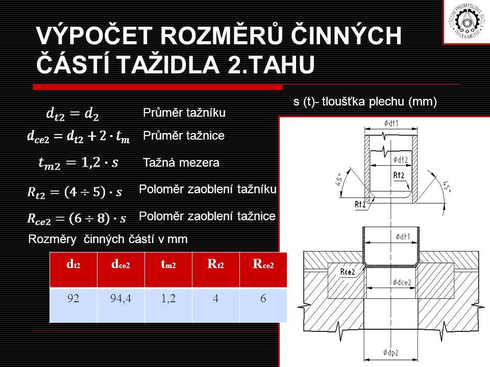 VÝPOČET ROZMĚRŮ ČINNÝCH ČÁSTÍ TAŽIDLA 2.TAHU Průměr tažníku Poloměr zaoblení tažnice Poloměr zaoblení tažníku Tažná mezera Průměr tažnice d t2 d ce2 t m2 R t2 R ce2 9294,41,246 Rozměry činných částí v mm s (t)- tloušťka plechu (mm)
