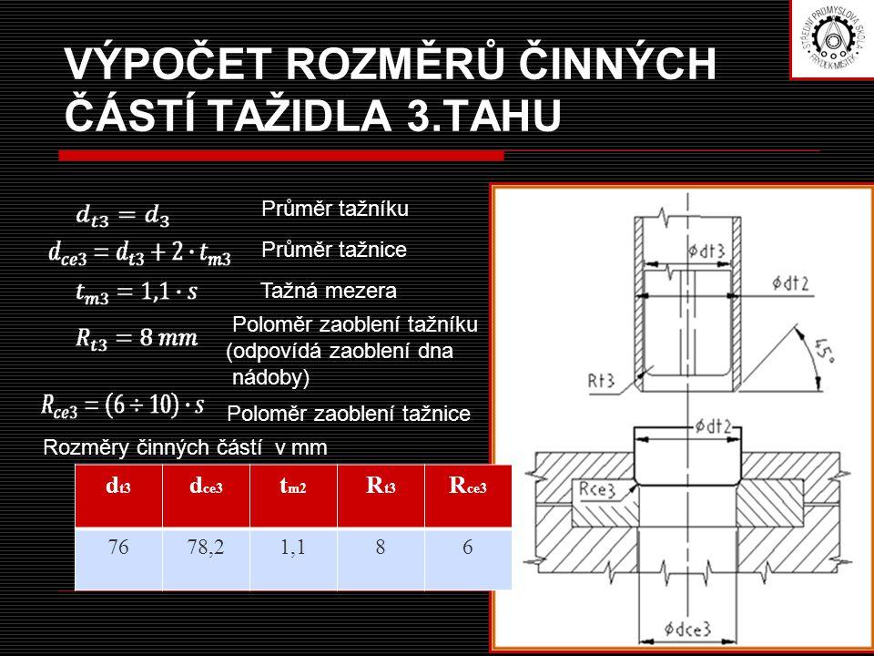 VÝPOČET ROZMĚRŮ ČINNÝCH ČÁSTÍ TAŽIDLA 3.TAHU Průměr tažníku Poloměr zaoblení tažnice Poloměr zaoblení tažníku (odpovídá zaoblení dna nádoby) Tažná mezera Průměr tažnice Rozměry činných částí v mm d t3 d ce3 t m2 R t3 R ce3 7678,21,186