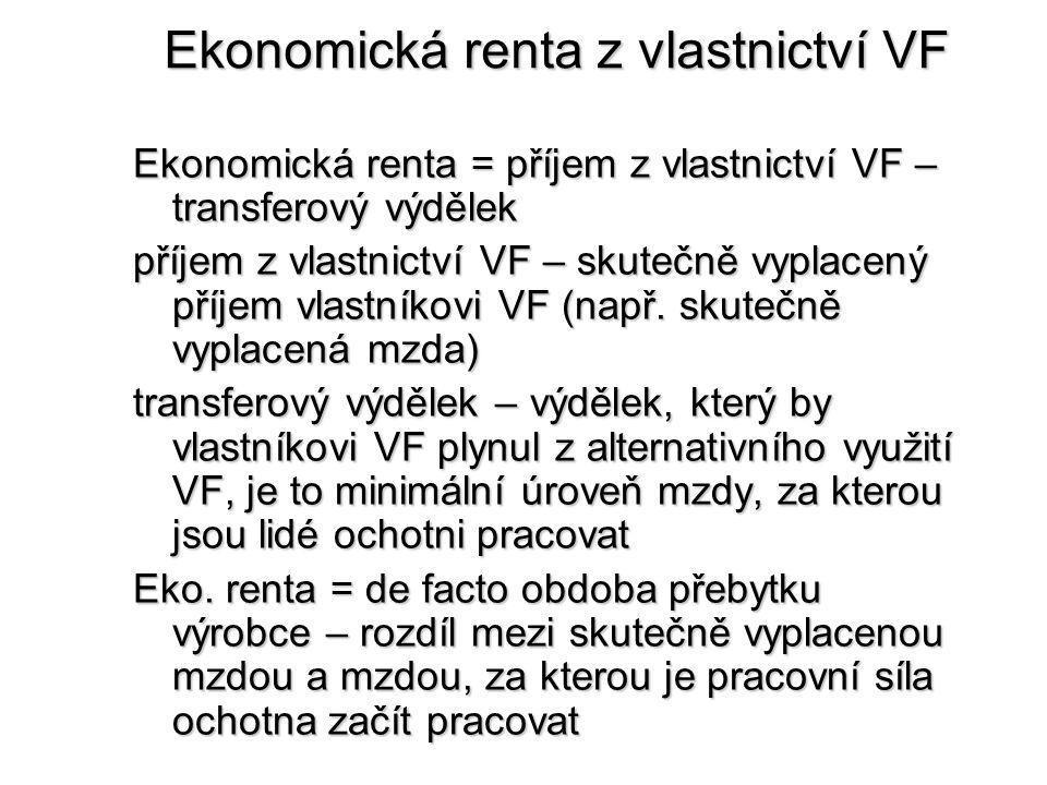 Rovnováha na trhu VF Rovnováha na trhu VF nastává v bodě, kde se protíná tržní nabídková křivka VF s tržní poptávkovou křivkou VF.
