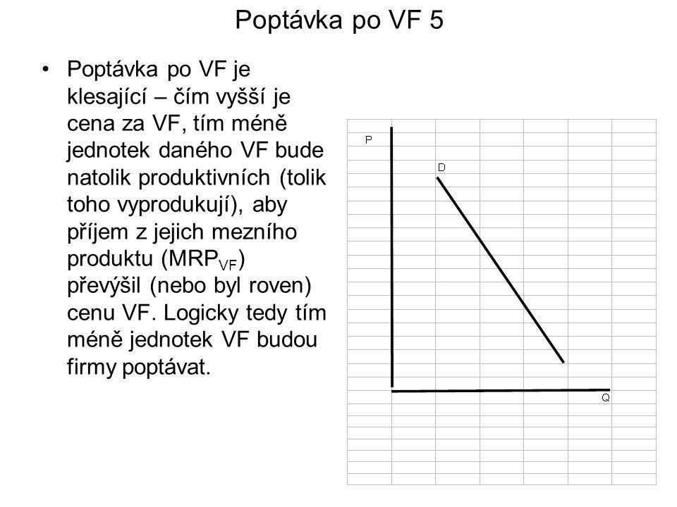 Poptávka po VF 4