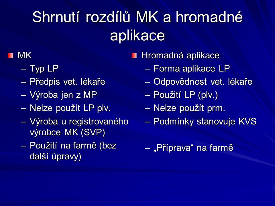 Shrnutí rozdílů MK a hromadné aplikace MK –Typ LP –Předpis vet. lékaře –Výroba jen z MP –Nelze použít LP plv. –Výroba u registrovaného výrobce MK (SVP