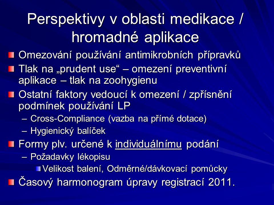 """Perspektivy v oblasti medikace / hromadné aplikace Omezování používání antimikrobních přípravků Tlak na """"prudent use"""" – omezení preventivní aplikace –"""