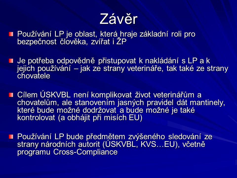 Závěr Používání LP je oblast, která hraje základní roli pro bezpečnost člověka, zvířat i ŽP Je potřeba odpovědně přistupovat k nakládání s LP a k jeji