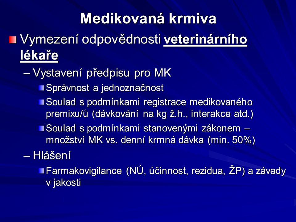 Medikovaná krmiva Vymezení odpovědnosti veterinárního lékaře –Vystavení předpisu pro MK Správnost a jednoznačnost Soulad s podmínkami registrace medik